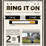 Bing It On: confronto risultati ricerca Bing e Google