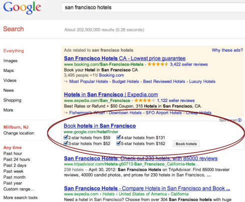 Box sponsorizzato Google Hotel Finder in SERP