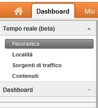 Google Analytics Tempo Reale - Dashboard