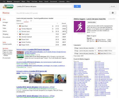 Ricerca Google Londra 2012 lancio del peso (03/08/2012)