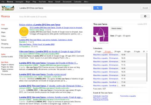 SERP Google Olimpiadi Londra 2012 Tiro con l'arco