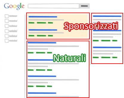 Risultati organici e a pagamento su Google