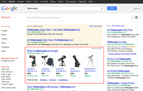 Google Shopping Ads in SERP