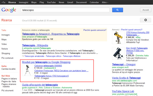 Google Shopping organico in SERP
