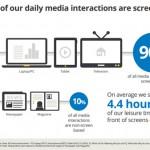Interazione utenti con i media