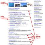 SERP Google - Pagina dei Risultati Motore di Ricerca