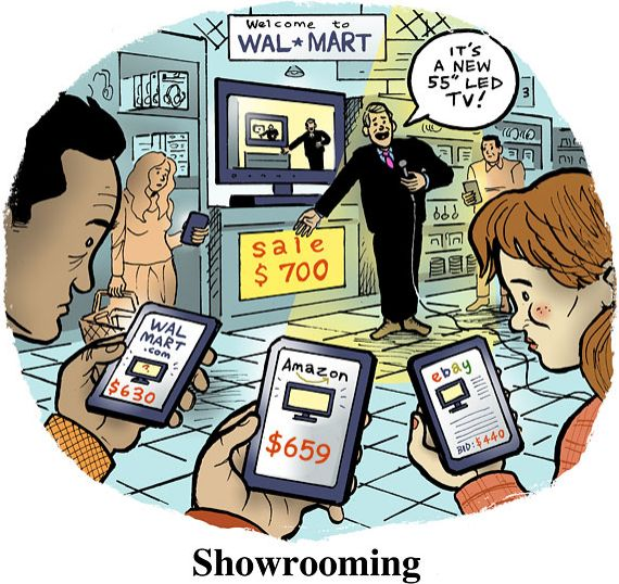 Showrooming cos'è? vignetta